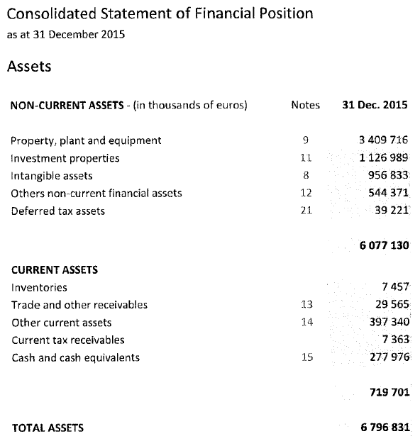 document image excerpt of 2015 audit