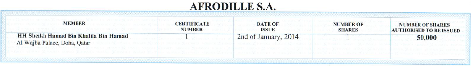 Image of Afrodille SA Shares Certificate